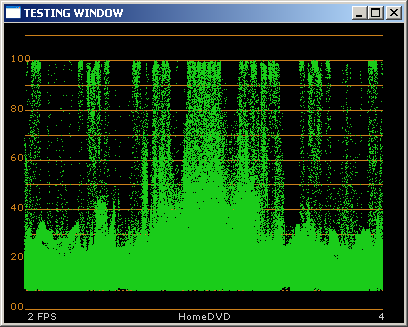 waveform monitor plot traces